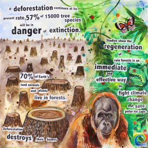 CreativeConnection Earth Day 2016 Deforestation illustration