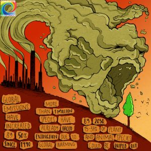 CreativeConnection Earth Day 2016 Global Warming illustration