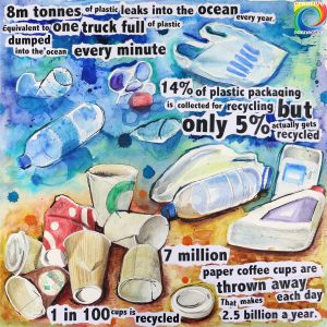 CreativeConnection Earth Day 2016 Recycling illustration