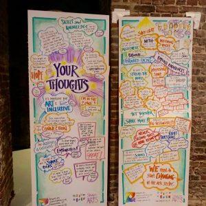 Graphic Facilitation CreativeConnection for Shape Arts Inspiring Futures