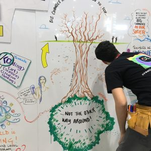 BETT 2017 CreativeConnection Graphic Facilitation Visual Minutes